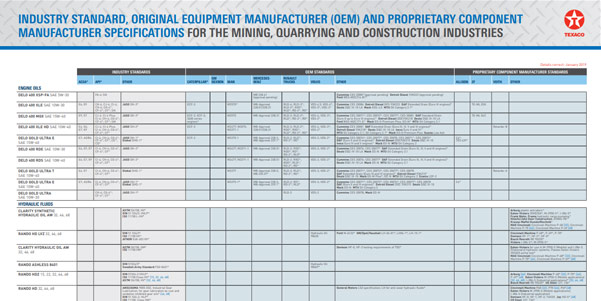 Mining, Quarrying & Construction spec sheet