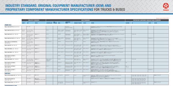 Truck & Bus  spec sheet